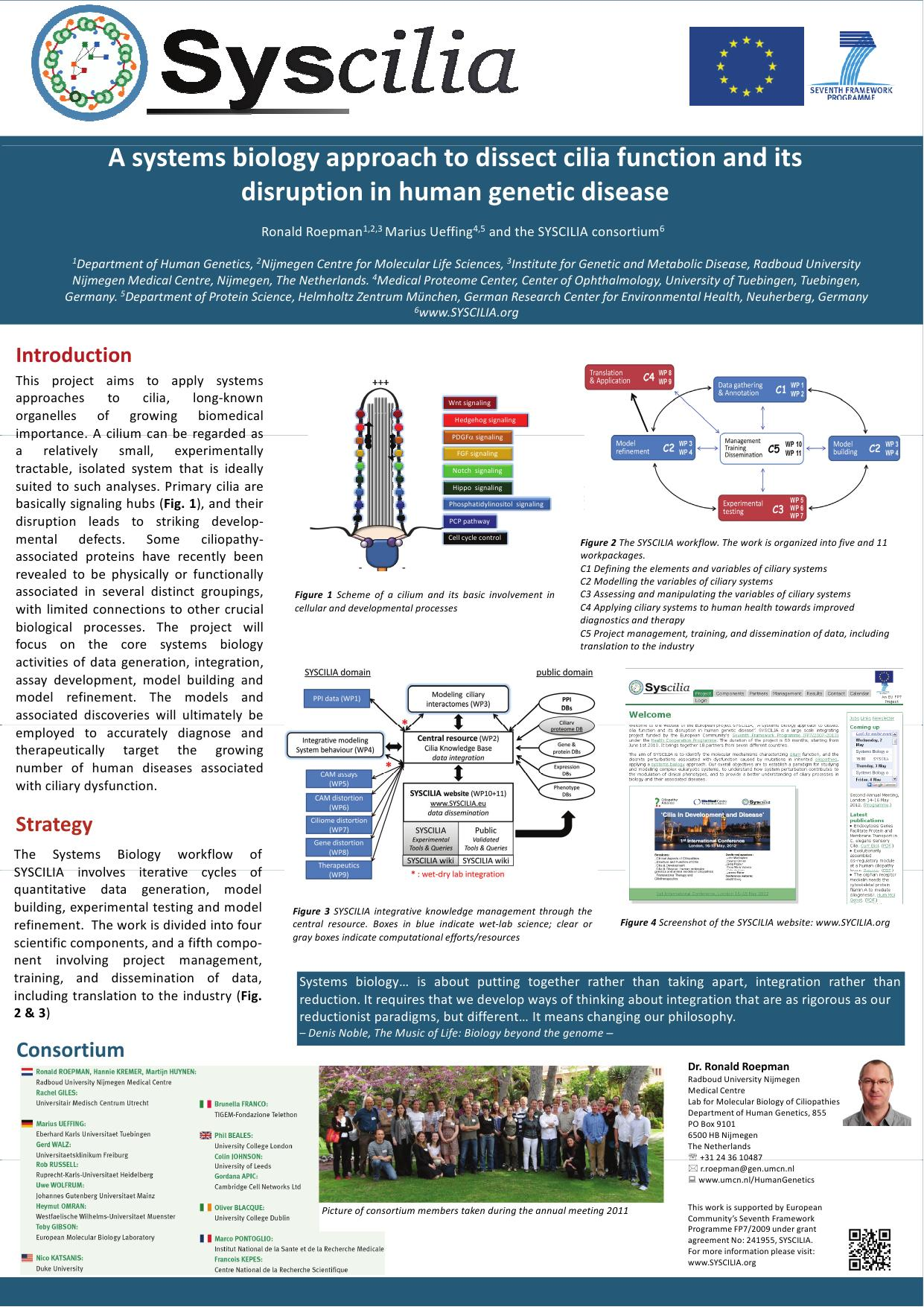 Poster for Cilia 2012